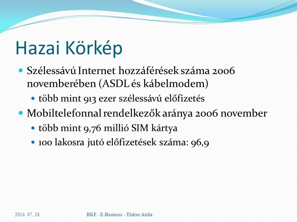 Hazai Körkép Szélessávú Internet hozzáférések száma 2006 novemberében (ASDL és kábelmodem) több mint 913 ezer szélessávú előfizetés.