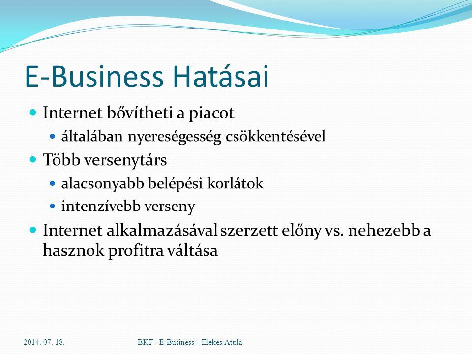 E-Business Hatásai Internet bővítheti a piacot Több versenytárs