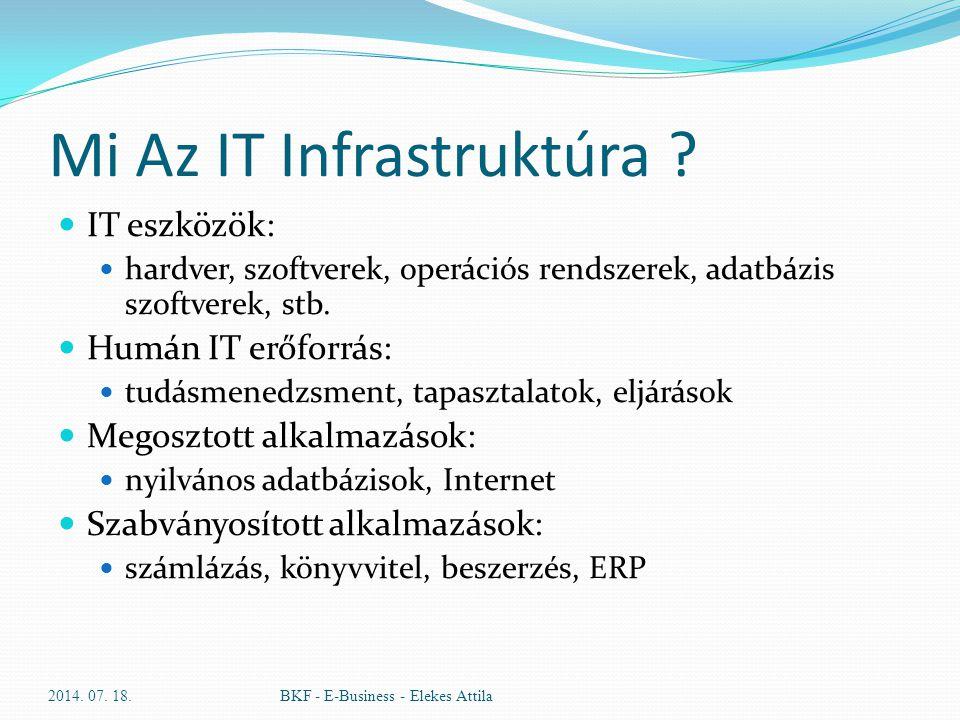 Mi Az IT Infrastruktúra
