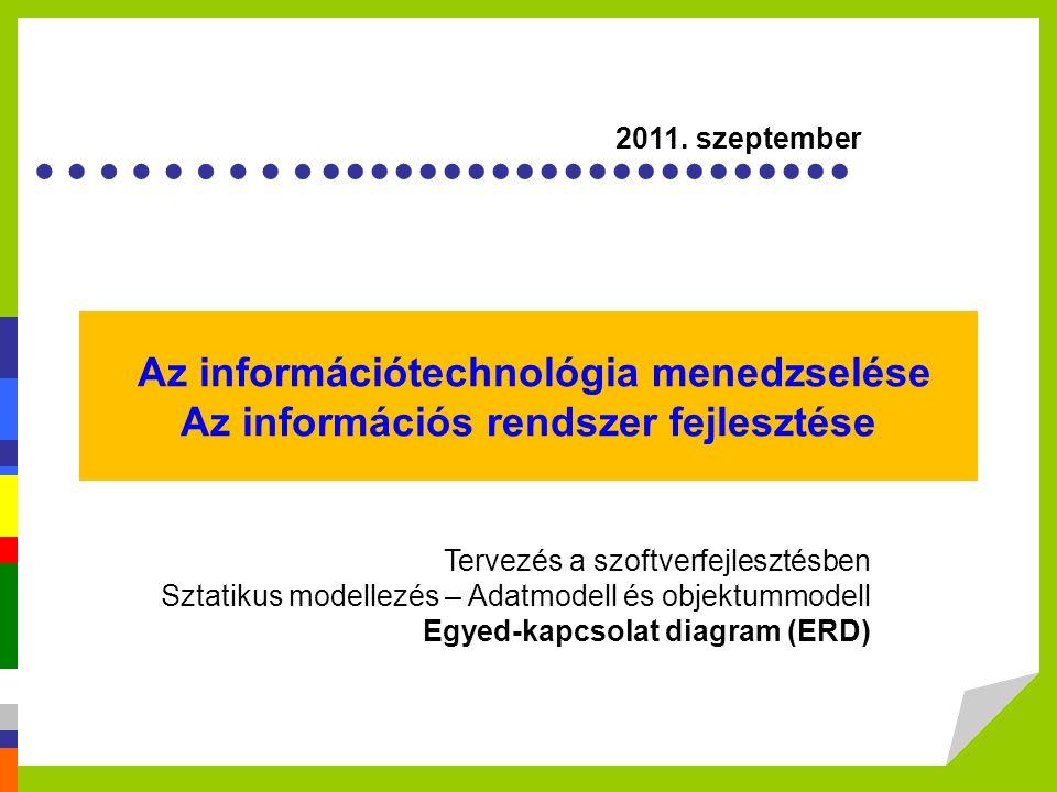 2011. szeptember Az információtechnológia menedzselése Az információs rendszer fejlesztése.