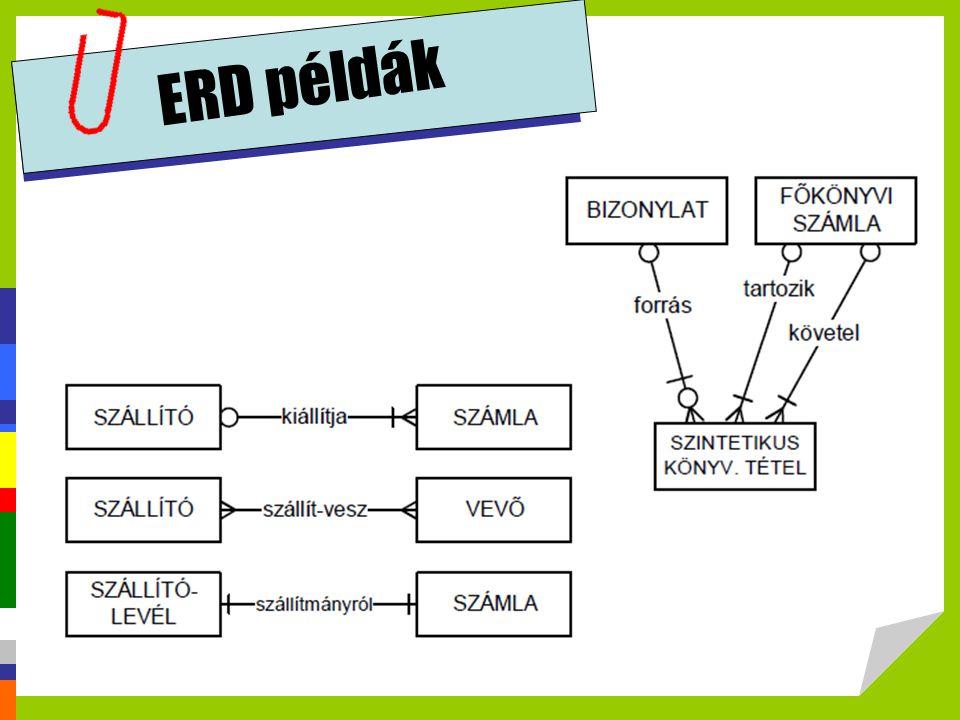 ERD példák