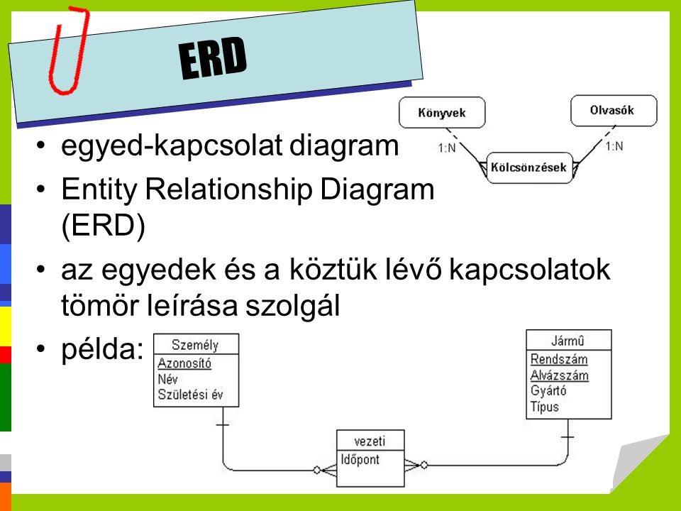 ERD egyed-kapcsolat diagram Entity Relationship Diagram (ERD)