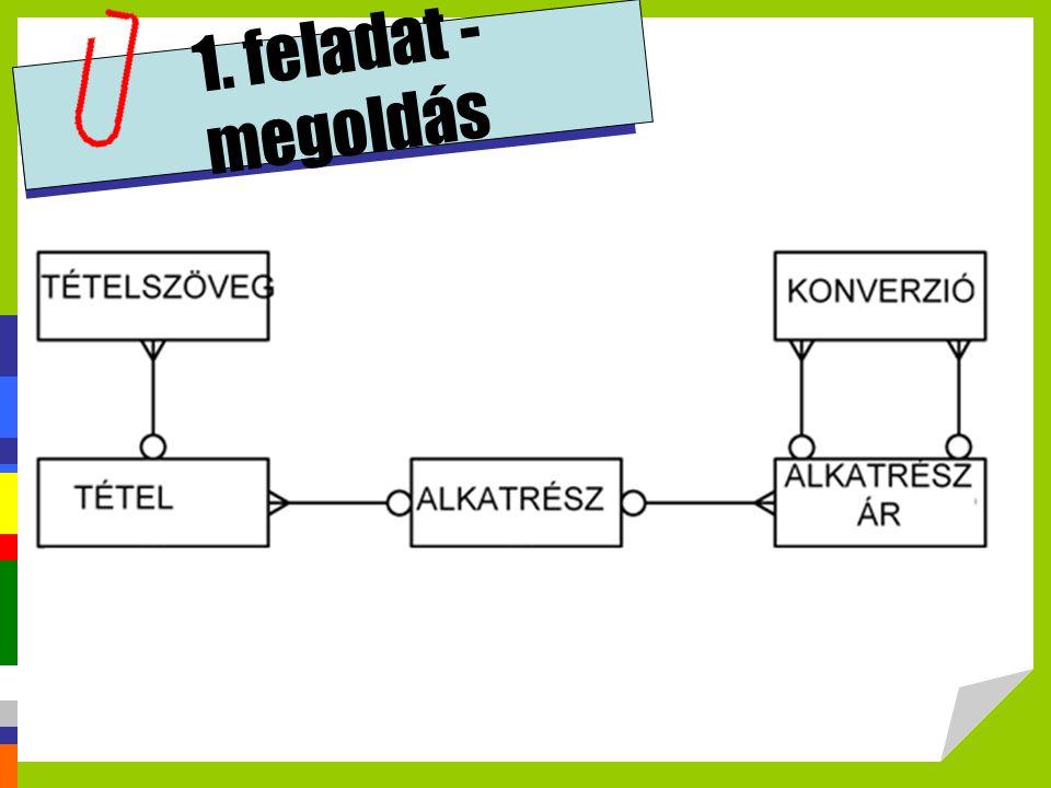 1. feladat - megoldás