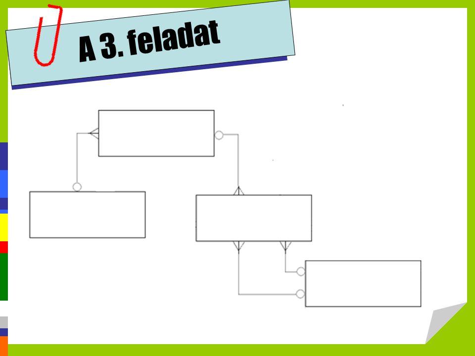 A 3. feladat