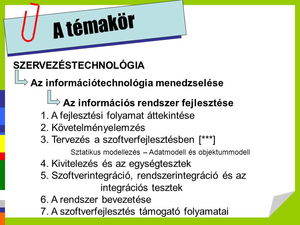A témakör SZERVEZÉSTECHNOLÓGIA Az információtechnológia menedzselése