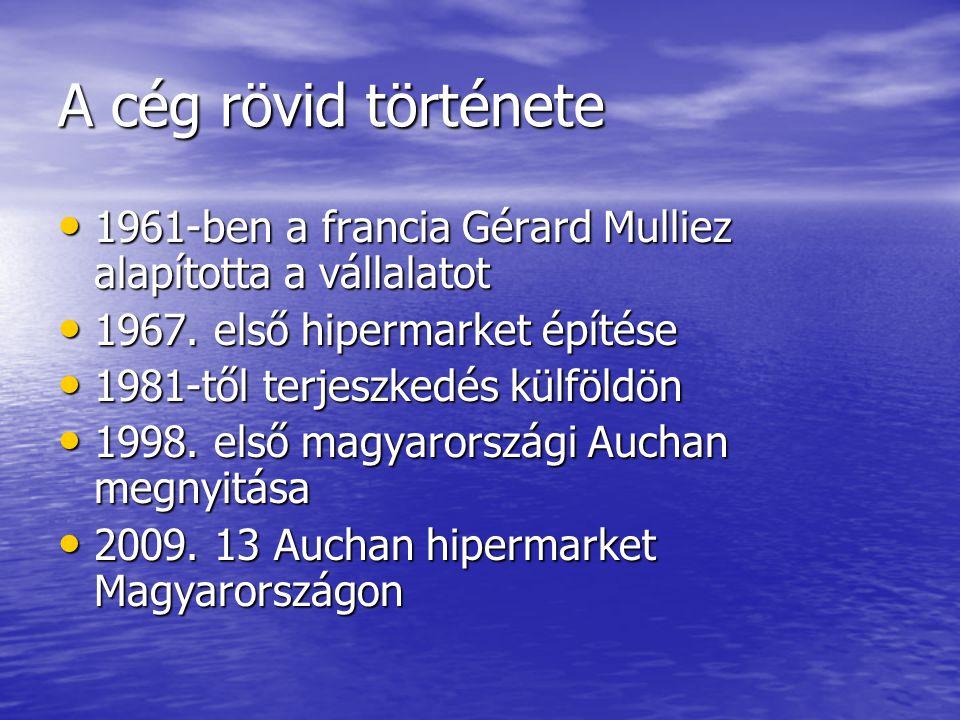 A cég rövid története 1961-ben a francia Gérard Mulliez alapította a vállalatot. 1967. első hipermarket építése.