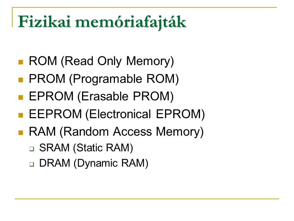 Fizikai memóriafajták