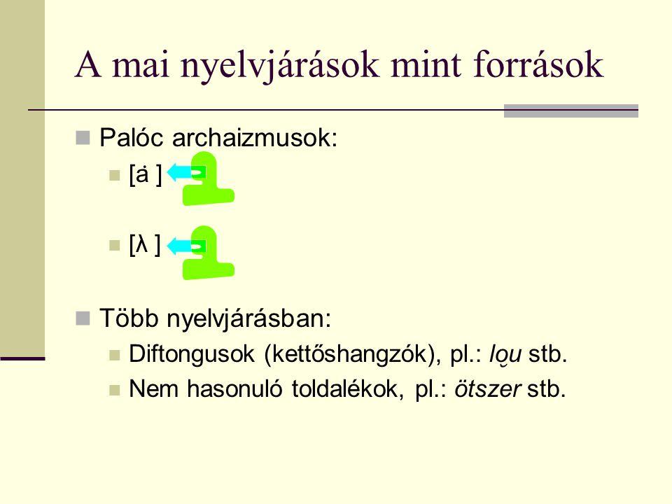 A mai nyelvjárások mint források