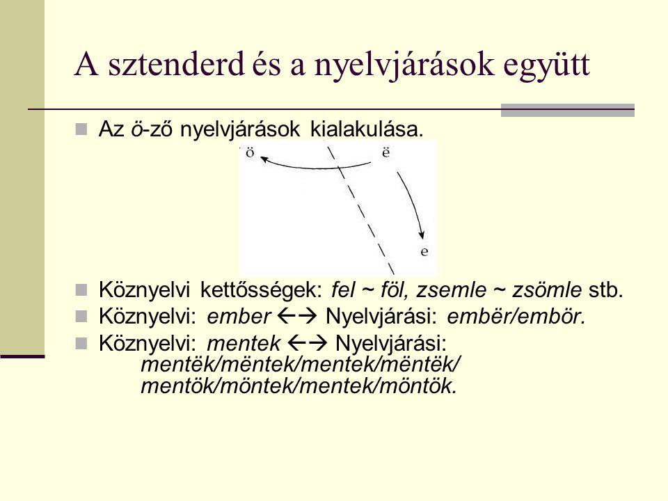 A sztenderd és a nyelvjárások együtt