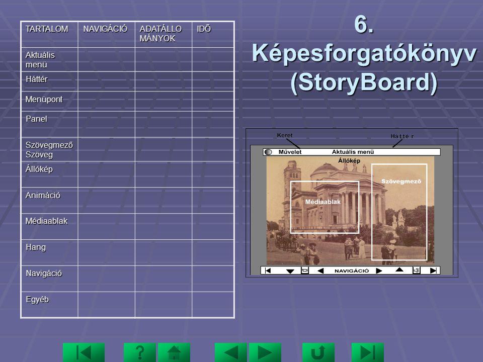 6. Képesforgatókönyv (StoryBoard)