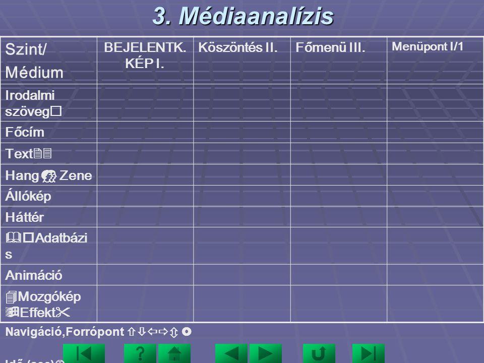 3. Médiaanalízis Szint/ Médium BEJELENTK. KÉP I. Köszöntés II.