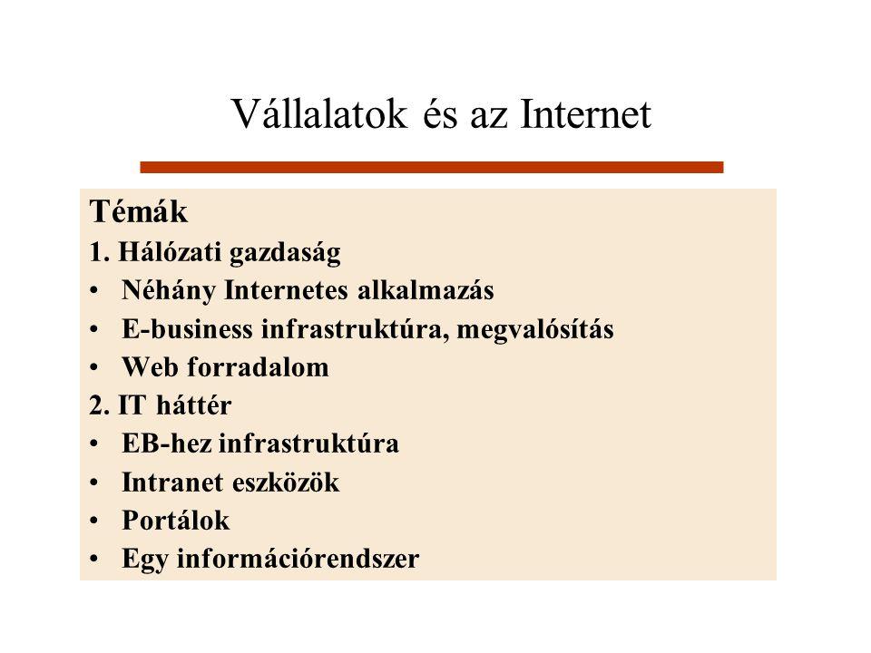 Vállalatok és az Internet