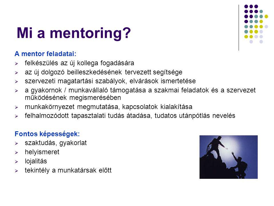 Mi a mentoring A mentor feladatai: