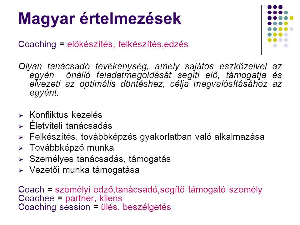 Magyar értelmezések Coaching = előkészítés, felkészítés,edzés