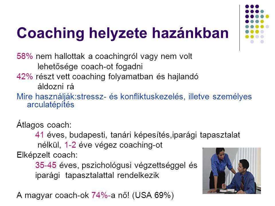 Coaching helyzete hazánkban