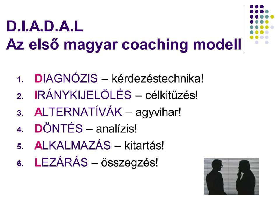 D.I.A.D.A.L Az első magyar coaching modell