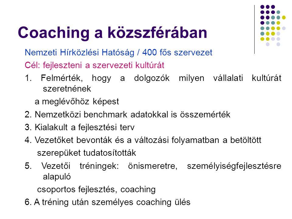 Coaching a közszférában