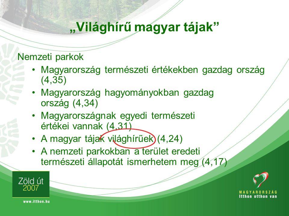 """""""Világhírű magyar tájak"""