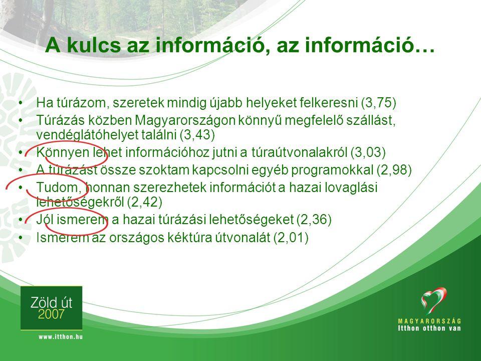A kulcs az információ, az információ…