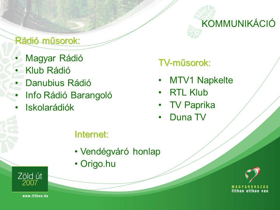 KOMMUNIKÁCIÓ Rádió műsorok: Magyar Rádió. Klub Rádió. Danubius Rádió. Info Rádió Barangoló. Iskolarádiók.