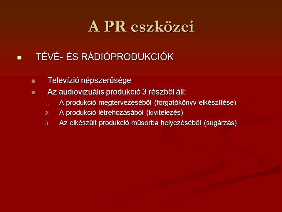 A PR eszközei TÉVÉ- ÉS RÁDIÓPRODUKCIÓK Televízió népszerűsége