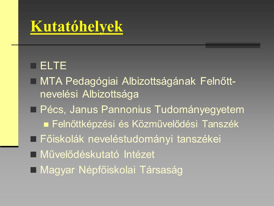 Kutatóhelyek ELTE. MTA Pedagógiai Albizottságának Felnőtt-nevelési Albizottsága. Pécs, Janus Pannonius Tudományegyetem.
