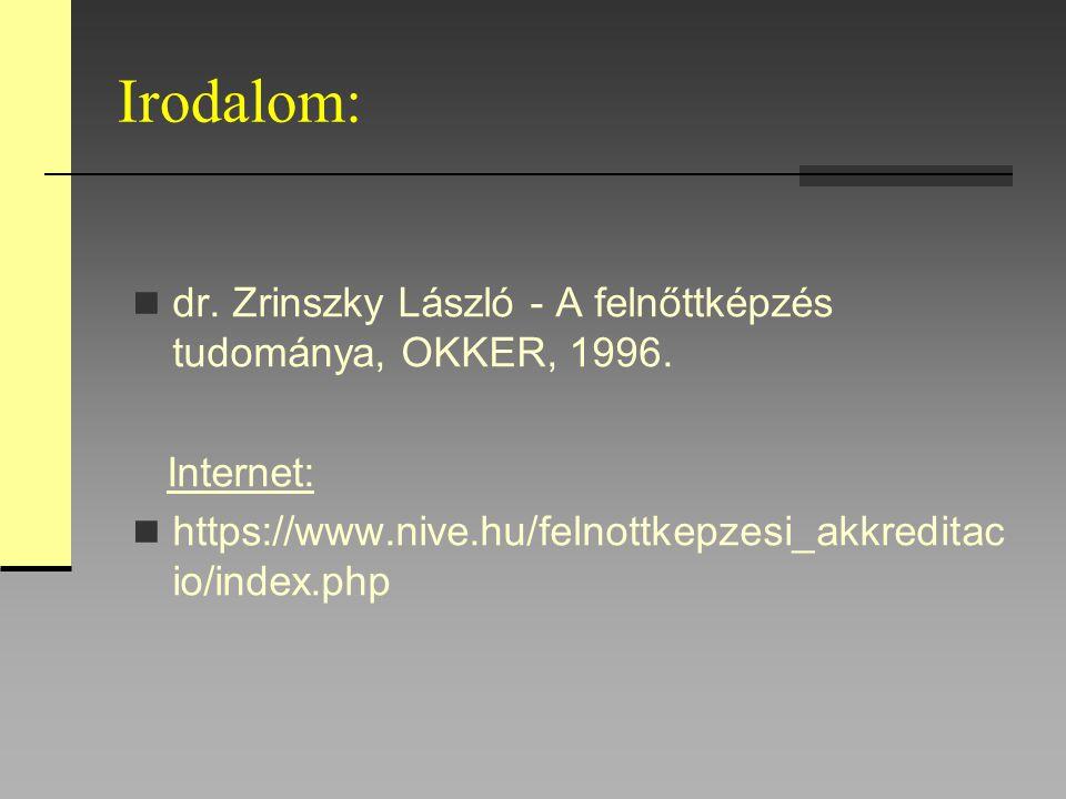 Irodalom: dr. Zrinszky László - A felnőttképzés tudománya, OKKER, 1996.