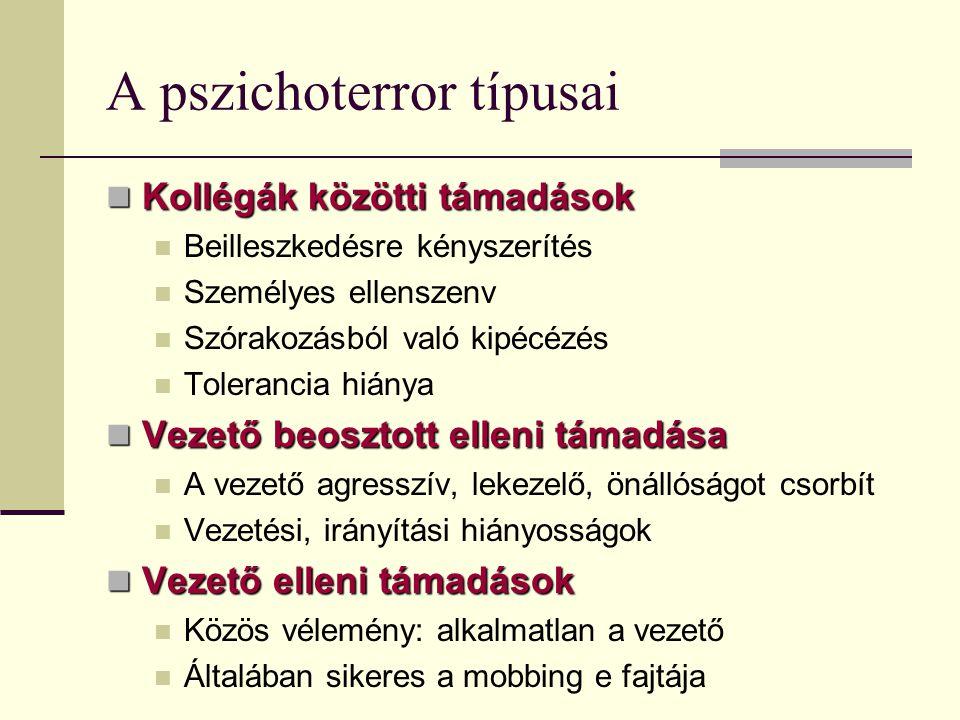 A pszichoterror típusai