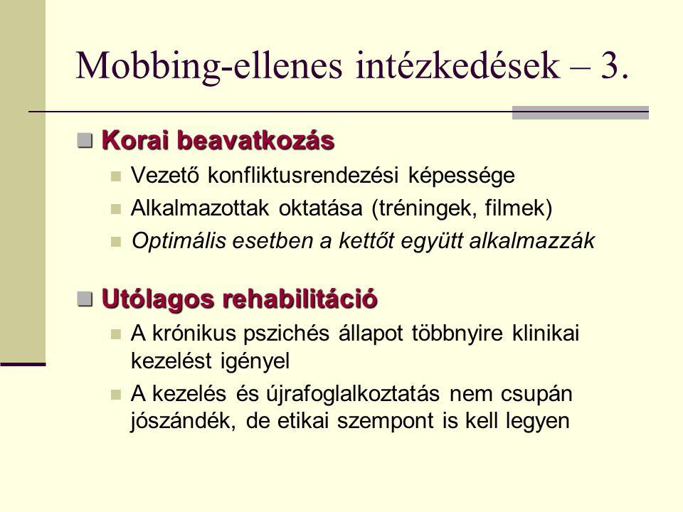 Mobbing-ellenes intézkedések – 3.