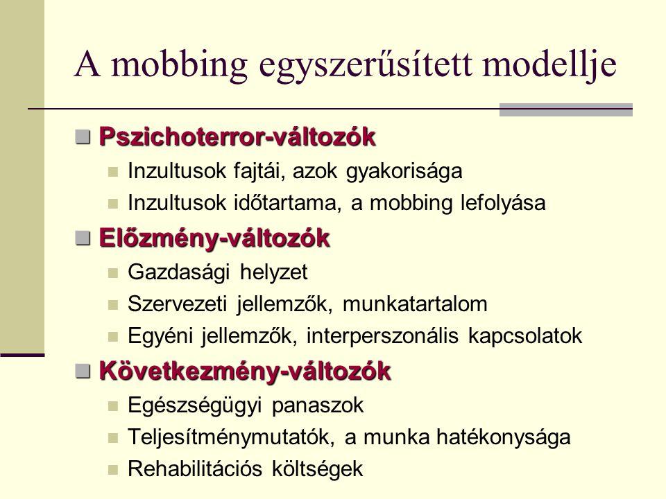A mobbing egyszerűsített modellje