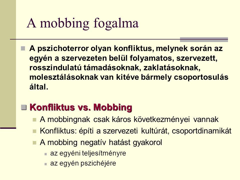 A mobbing fogalma Konfliktus vs. Mobbing
