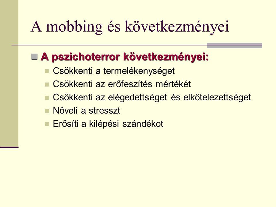 A mobbing és következményei