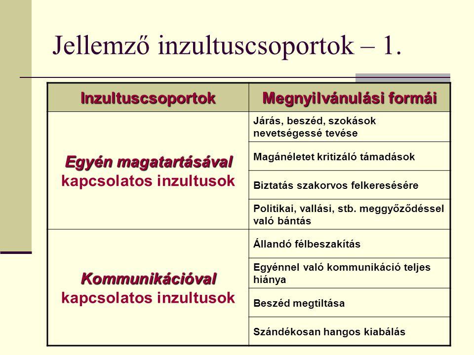 Jellemző inzultuscsoportok – 1.