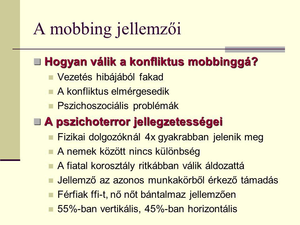 A mobbing jellemzői Hogyan válik a konfliktus mobbinggá