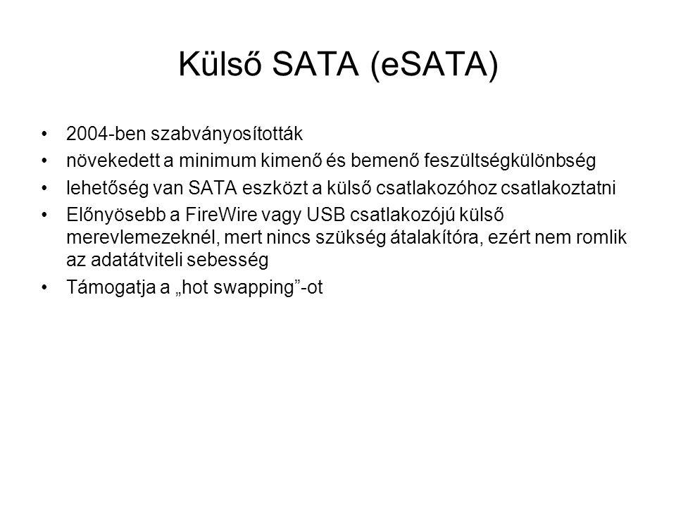 Külső SATA (eSATA) 2004-ben szabványosították