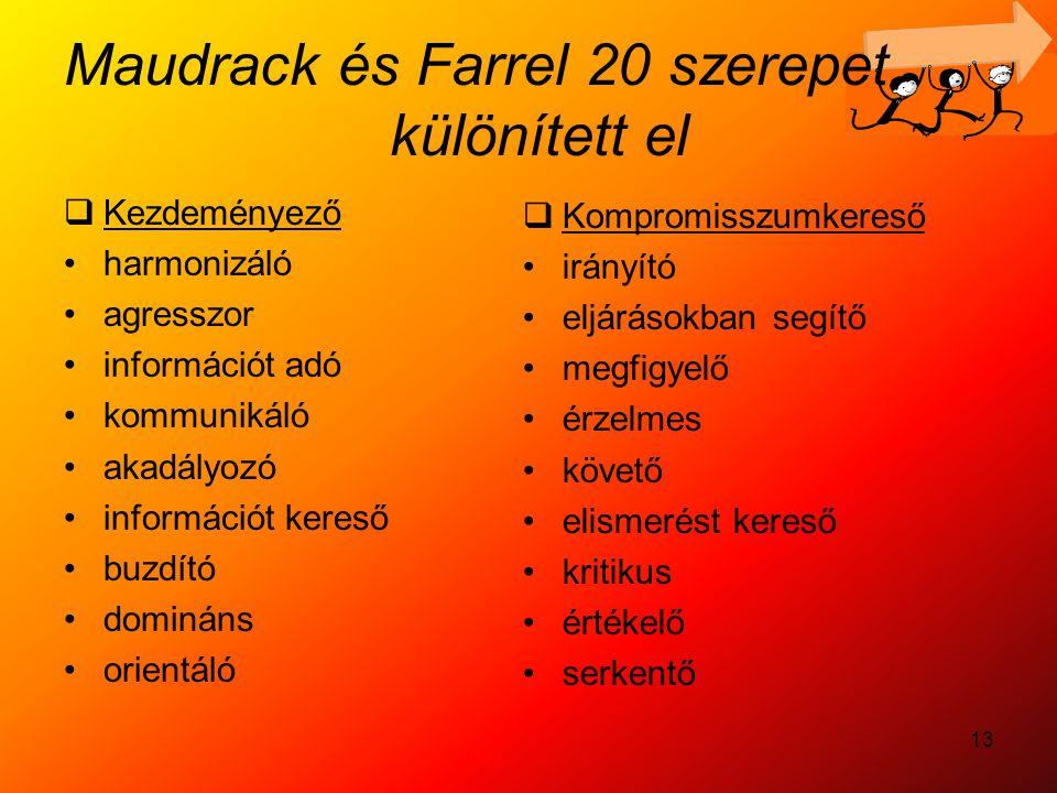 Maudrack és Farrel 20 szerepet különített el