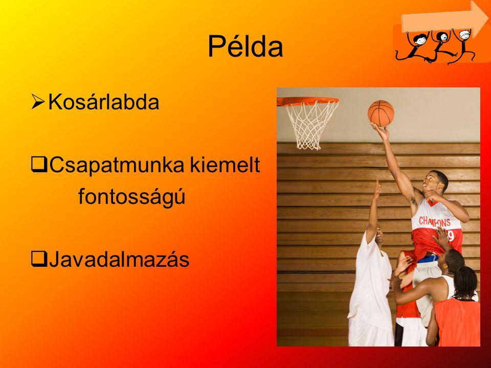 Példa Kosárlabda Csapatmunka kiemelt fontosságú Javadalmazás