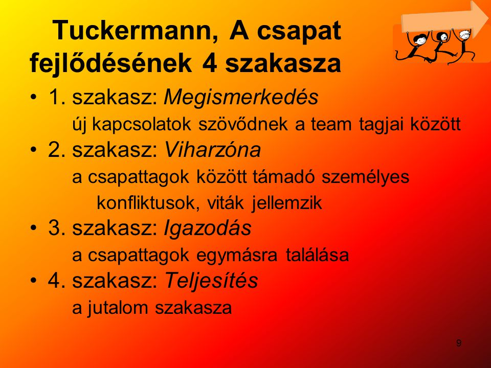 Tuckermann, A csapat fejlődésének 4 szakasza