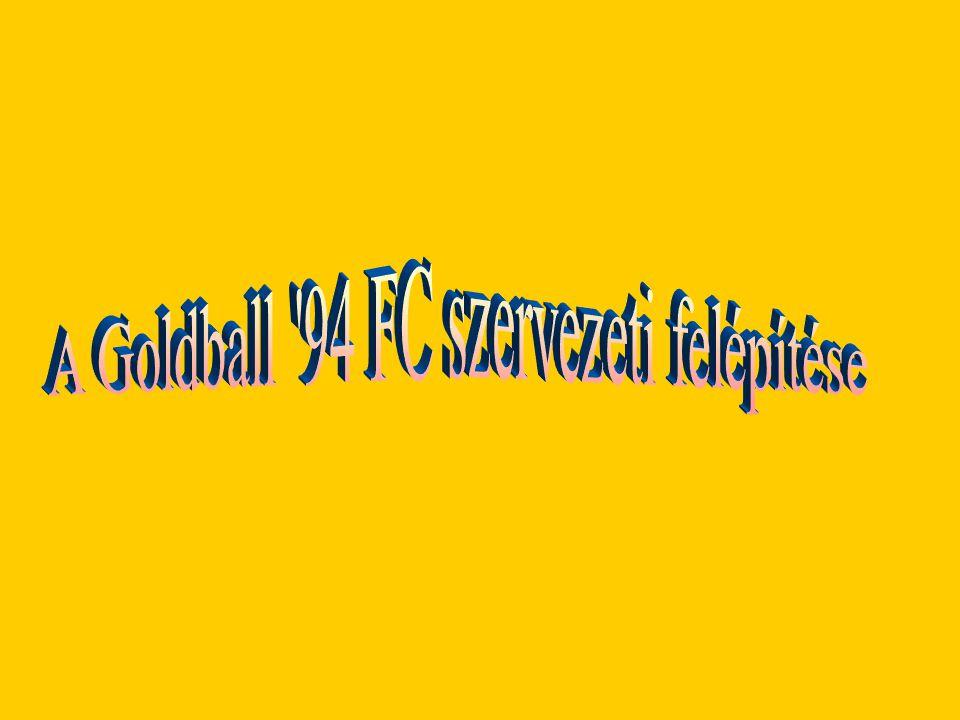 A Goldball 94 FC szervezeti felépítése
