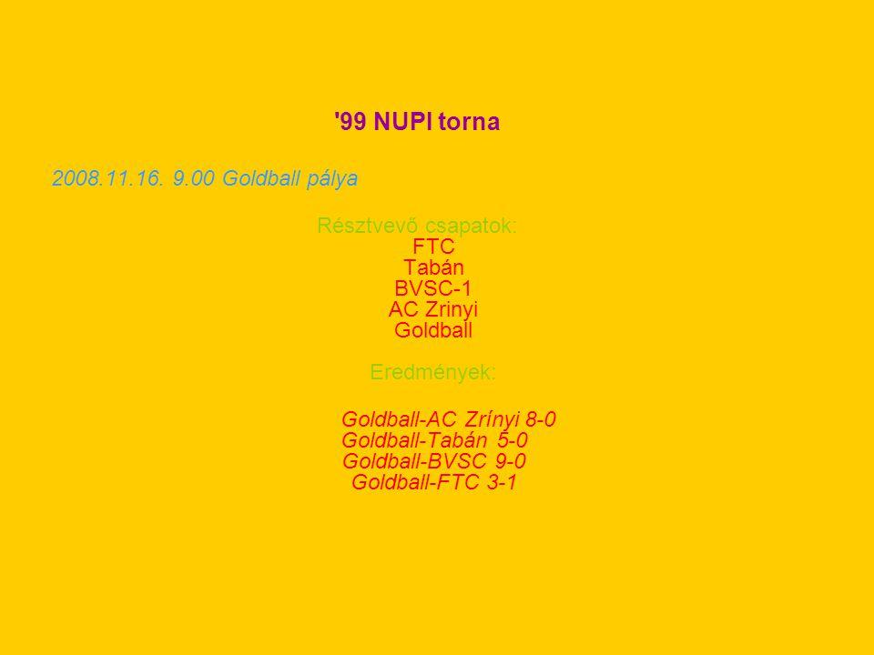 Résztvevő csapatok: FTC Tabán BVSC-1 AC Zrinyi Goldball Eredmények: