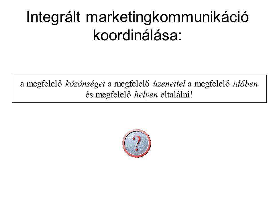 Integrált marketingkommunikáció koordinálása: