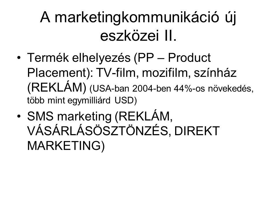 A marketingkommunikáció új eszközei II.