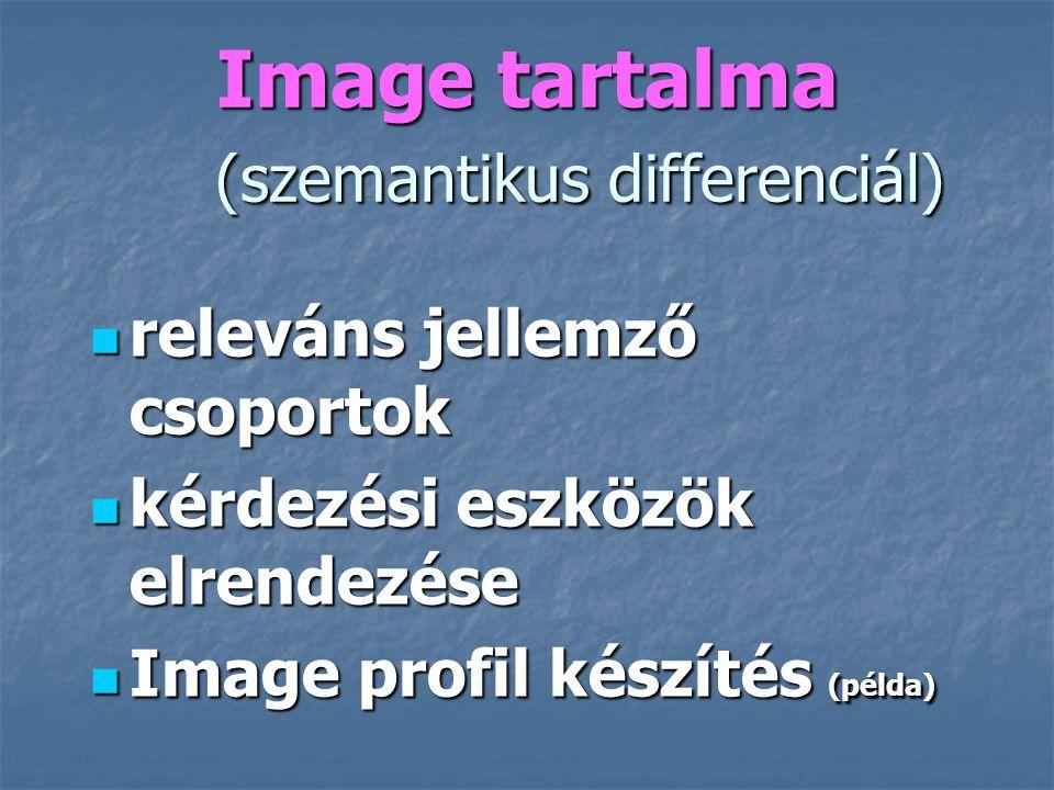 Image tartalma (szemantikus differenciál)
