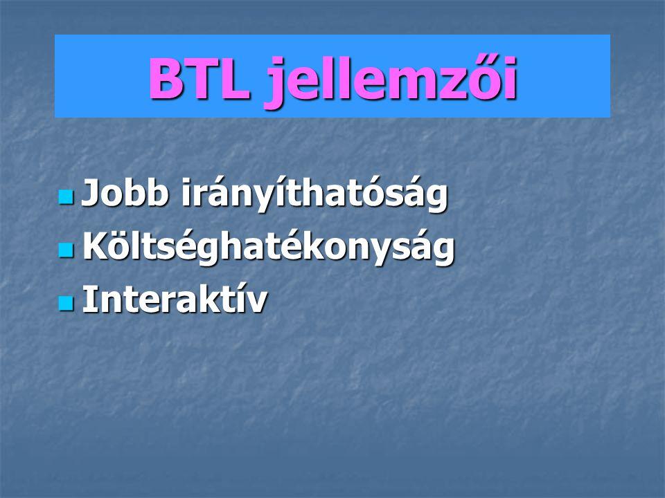 BTL jellemzői Jobb irányíthatóság Költséghatékonyság Interaktív