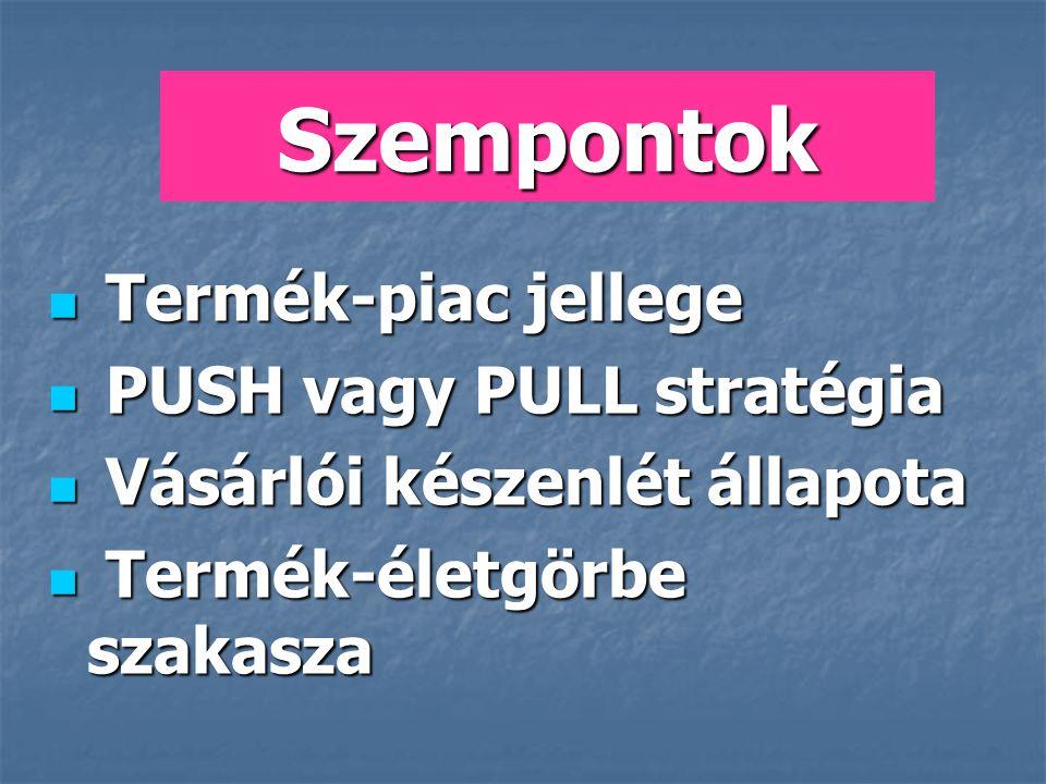 Szempontok Termék-piac jellege PUSH vagy PULL stratégia