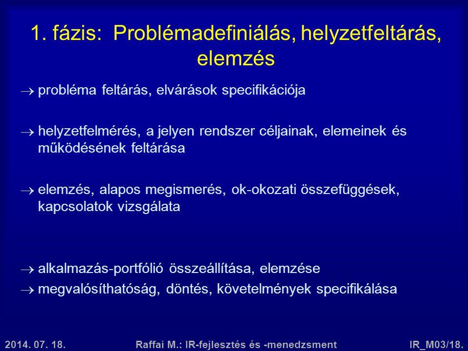 1. fázis: Problémadefiniálás, helyzetfeltárás, elemzés