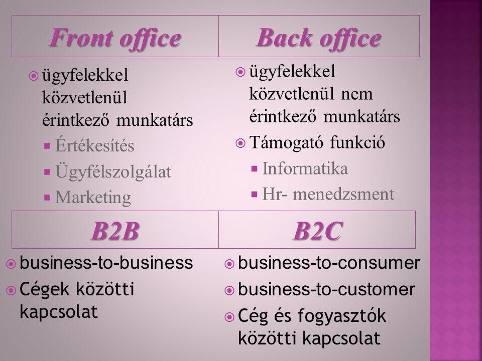 Front office Back office B2B B2C