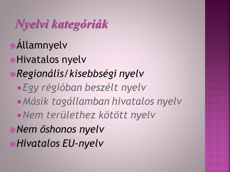 Nyelvi kategóriák Államnyelv Hivatalos nyelv