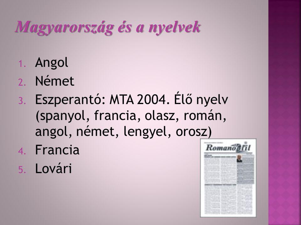 Magyarország és a nyelvek