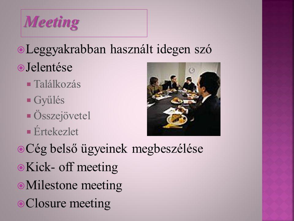 Meeting Leggyakrabban használt idegen szó Jelentése
